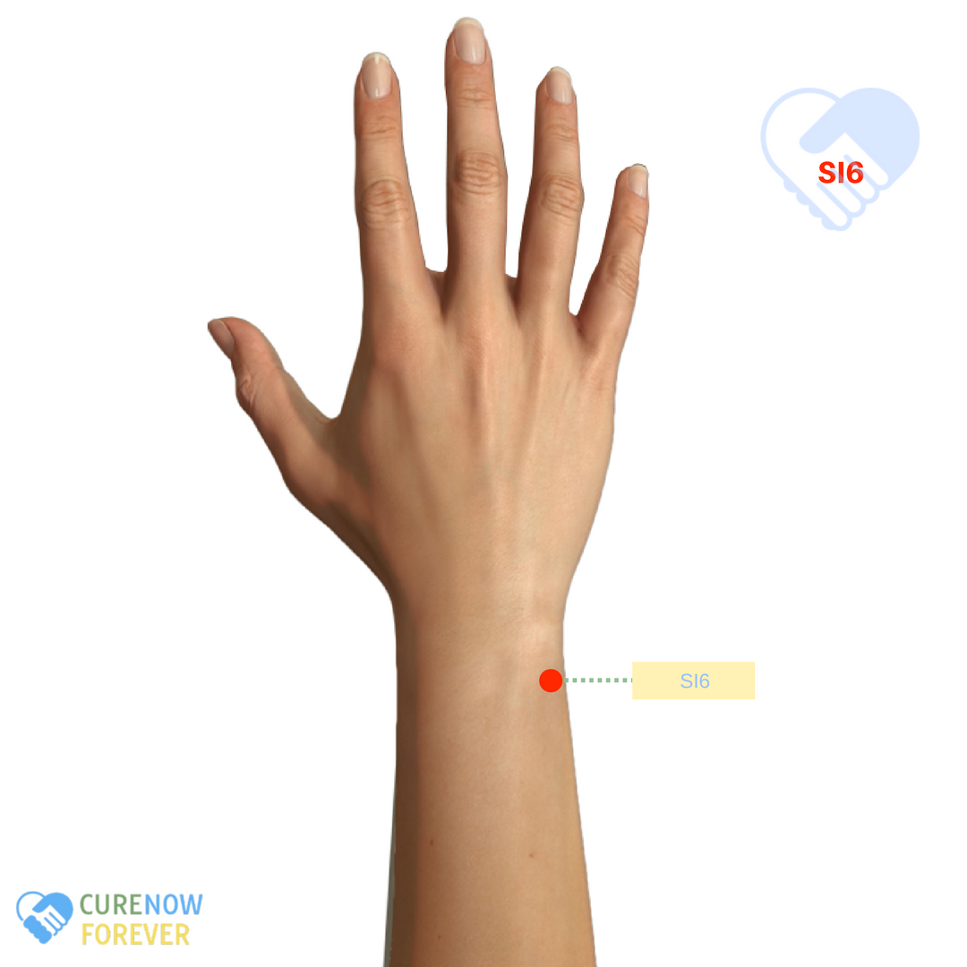 Small-Intestine-SI6-Acupressure-Meridian-Point-in-Hand-Image